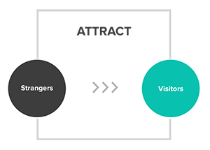 Inbound Marketing Attract Stage Icon