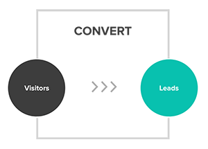 Inbound Marketing Convert Stage Icon